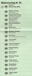 Stimmzettel GfG